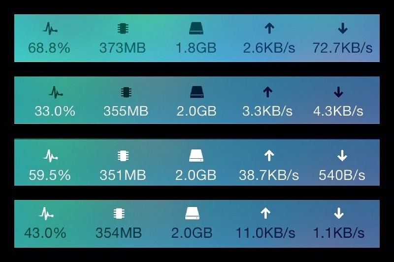 How to check Internet speed,CPU usage and more from iPhone Control Center