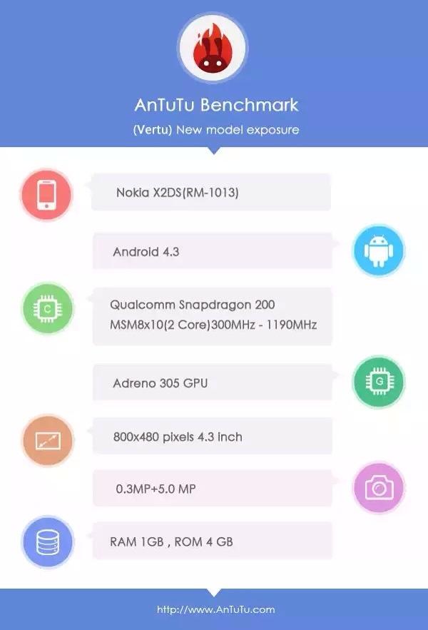 Nokia X2 benchmark test