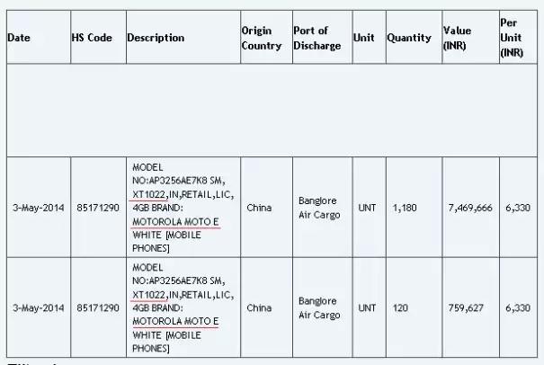 Moto E import details
