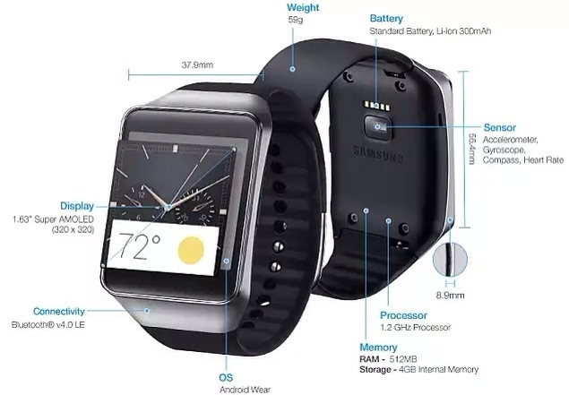 Samsung Gear Live smartwatch coming soon in India for Rs. 15,990