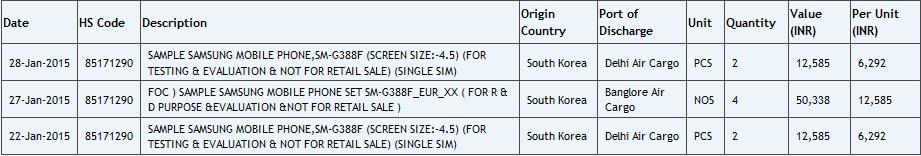 Samsung SM-G388F import