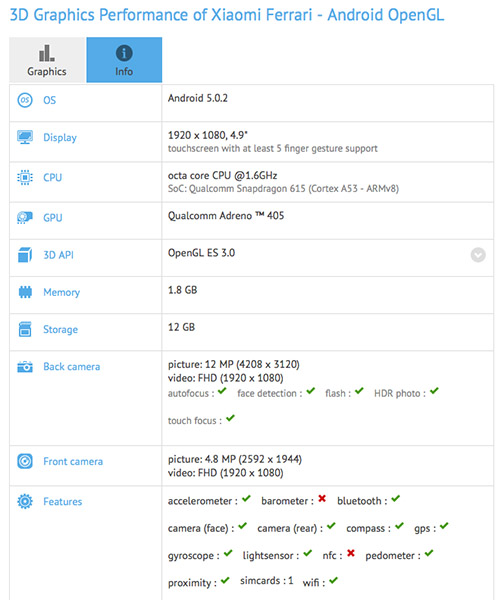 Xiaomi Ferrari with 4.9 inch screen, Android Lollipop appears on Benchmark