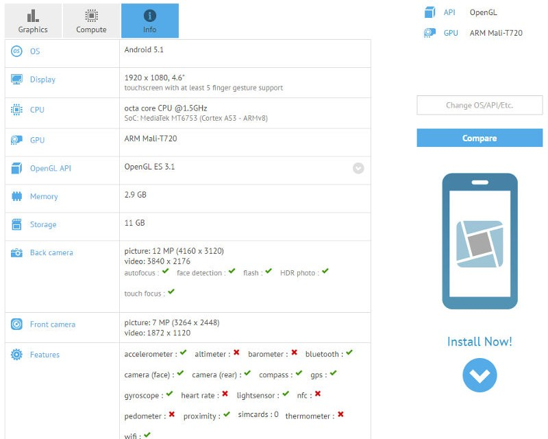 Micromax YU YU6000 with 3GB RAM, FHD screen benchmark result appears