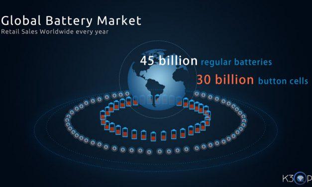 K3OPS Leads The Next Billion Dollar Market For Energy Harvesting