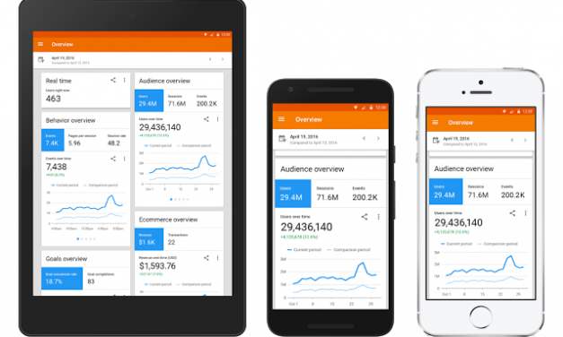 Google Analytics app for Android and iOS revamped with new features