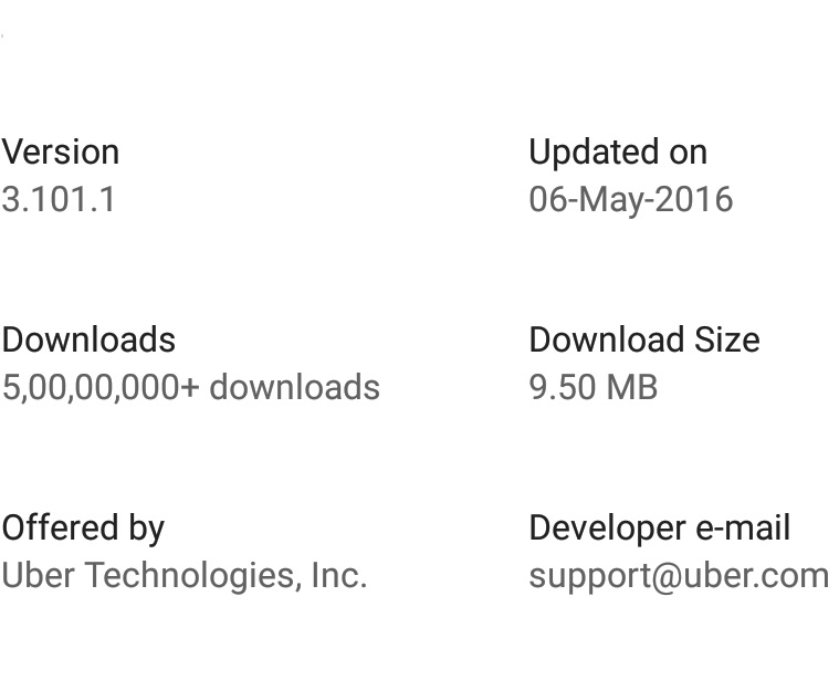 Google Play Store now shows App Size/Delta update download size
