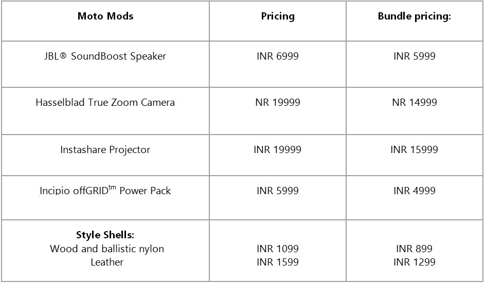 Moto Mods India pricing