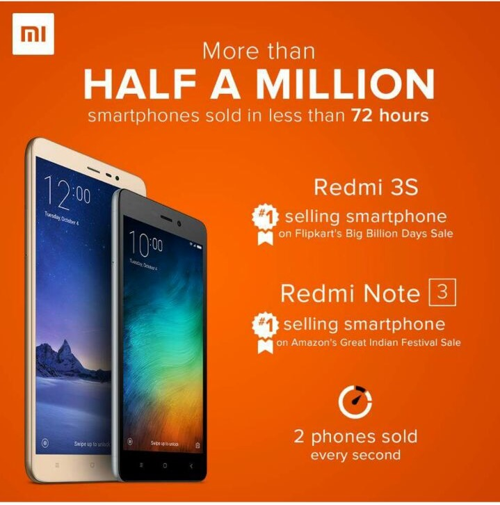 Xiaomi Half Million Diwali