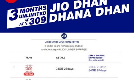Reliance Jio launches Dhan Dhana Dhan offer with three months validity for Rs. 309