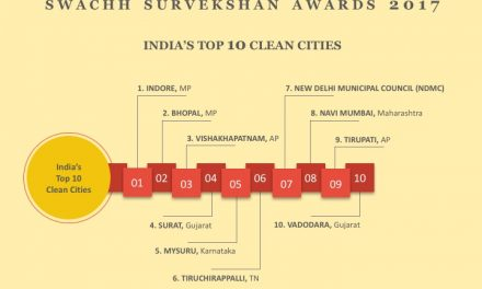 Swachh Survekshan 2017 Awards: Indore becomes cleanest city of India
