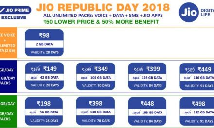 Reliance Jio Republic Day 2018 offers monthly pack at Rs. 98, 50% more data on other plans