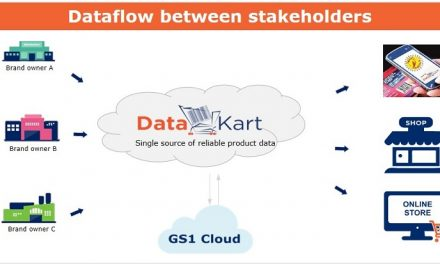 DataKart- A National repository of accurate & reliable product information